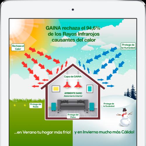 Proteccion-y-Aislamiento-1-uai-1440x1440